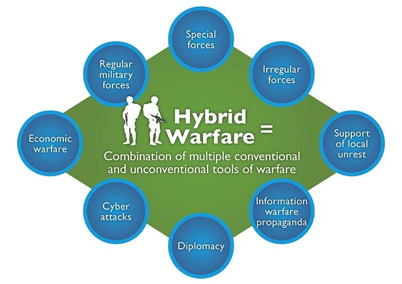 hybrid warfare e information warfare